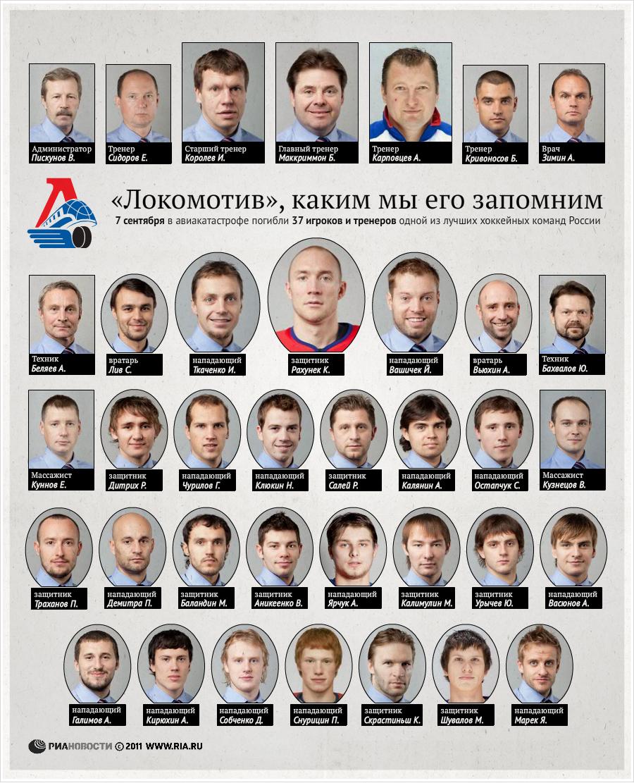 К крушению чартера «Локомотива» привела ошибка пилота
